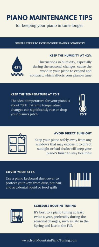Piano Maintenance Tips Infographic
